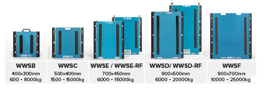 Prenosná nápravová váha Dini Argeo WWSF